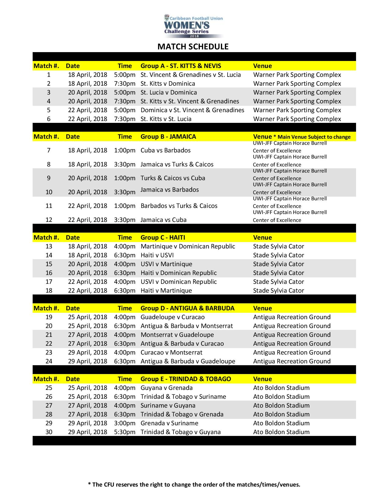 2018 CFU Women's Challenge Series Match Schedule